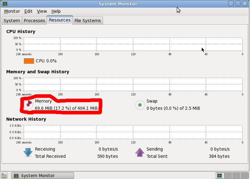 OpenBSD 4.8 Memory usage