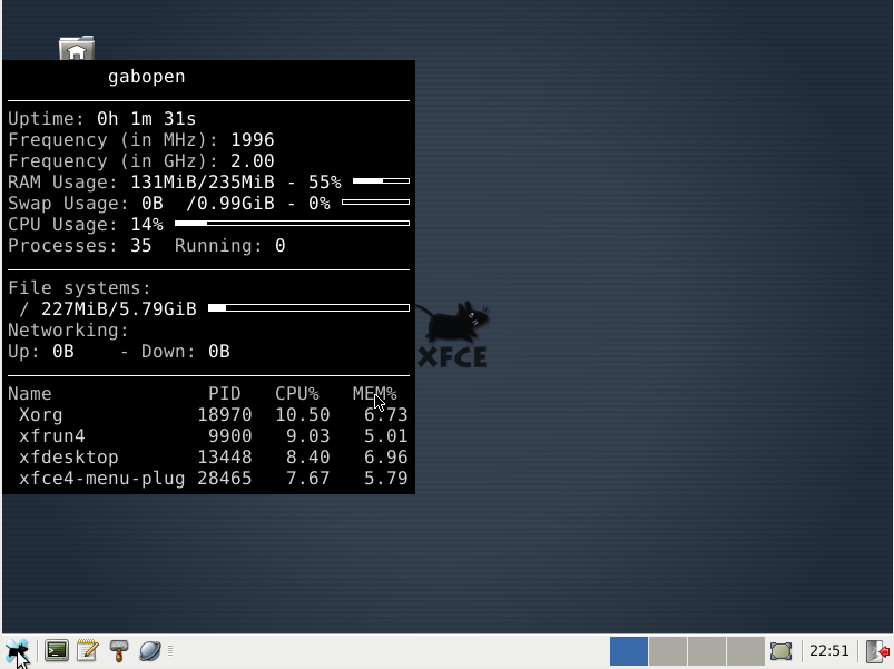OpenBSD memory usage with XFCE