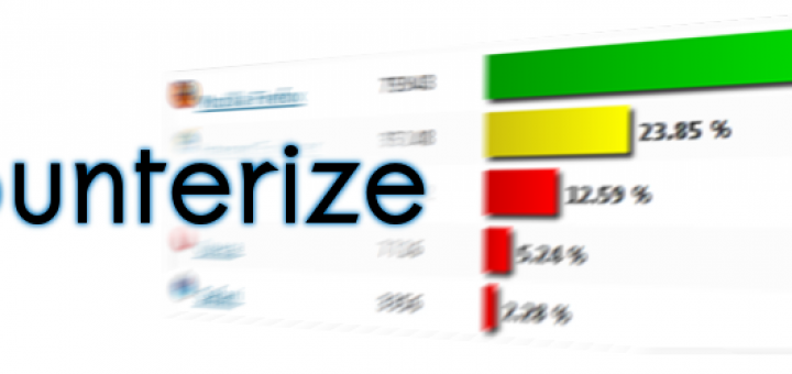 Counterize banner